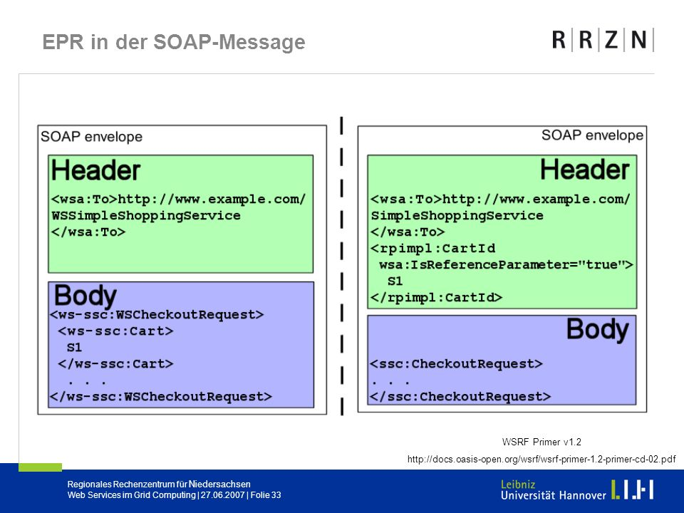 Regionales Rechenzentrum für Niedersachsen Web Services im Grid Computing | 27.06.2007 | Folie 33 EPR in der SOAP-Message WSRF Primer v1.2 http://docs