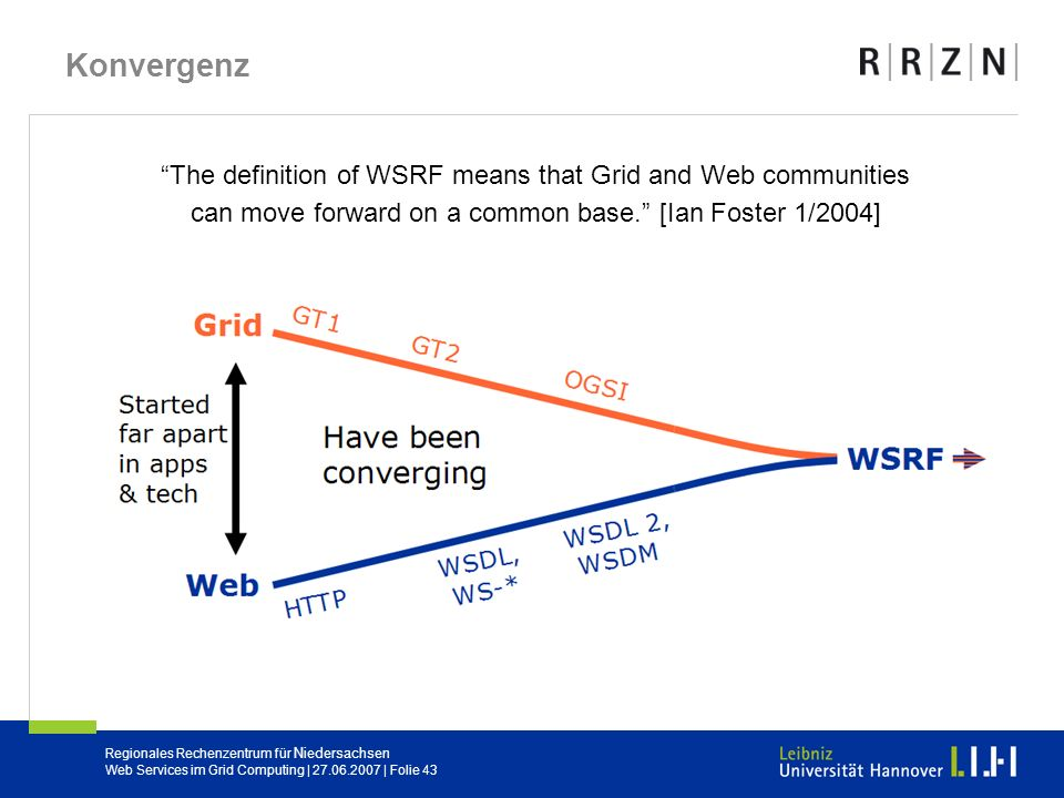 Regionales Rechenzentrum für Niedersachsen Web Services im Grid Computing | 27.06.2007 | Folie 43 Konvergenz The definition of WSRF means that Grid an