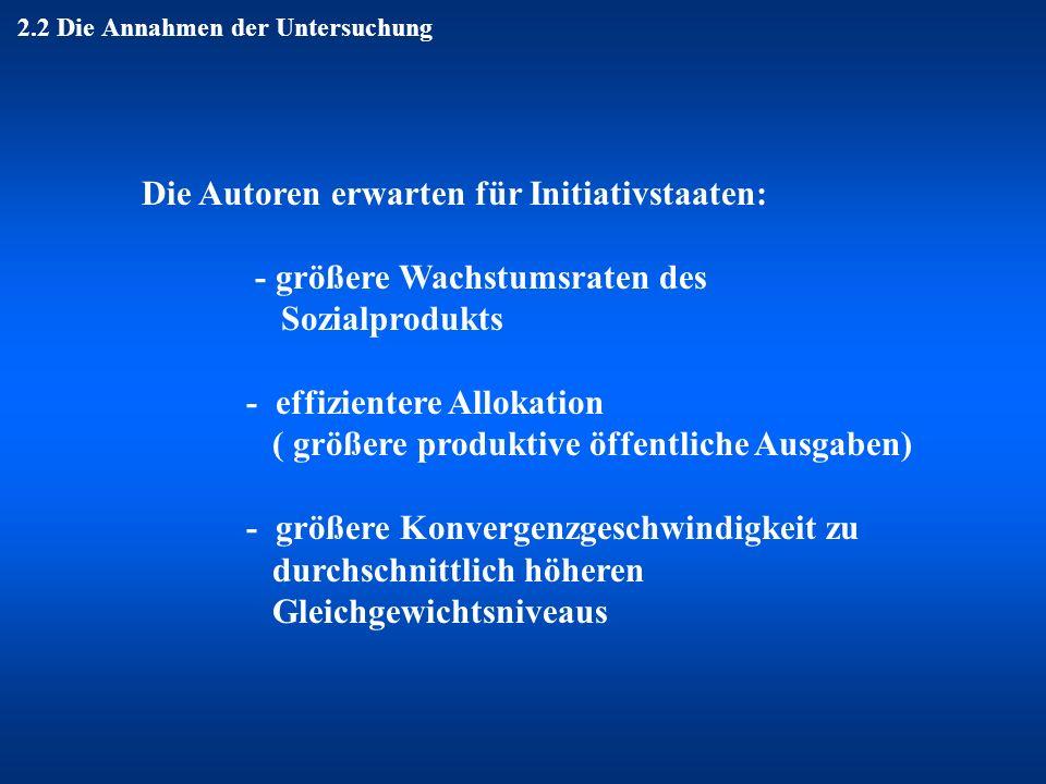 2.2 Die Annahmen der Untersuchung Die Autoren erwarten für Initiativstaaten: - größere Wachstumsraten des Sozialprodukts - effizientere Allokation ( g