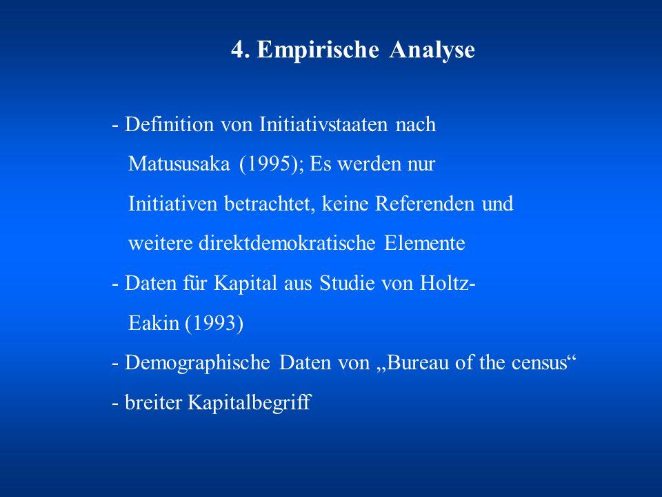 4. Empirische Analyse - Definition von Initiativstaaten nach Matususaka (1995); Es werden nur Initiativen betrachtet, keine Referenden und weitere dir