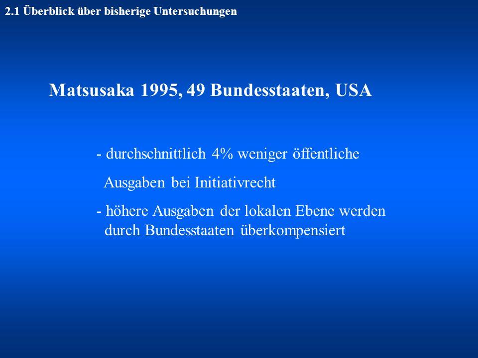 2.1 Überblick über bisherige Untersuchungen Matsusaka 1995, 49 Bundesstaaten, USA - durchschnittlich 4% weniger öffentliche Ausgaben bei Initiativrech