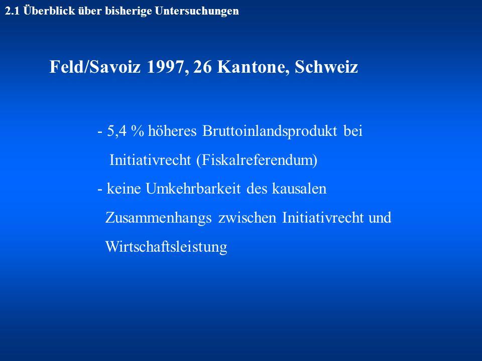 2.1 Überblick über bisherige Untersuchungen Feld/Savoiz 1997, 26 Kantone, Schweiz - 5,4 % höheres Bruttoinlandsprodukt bei Initiativrecht (Fiskalrefer
