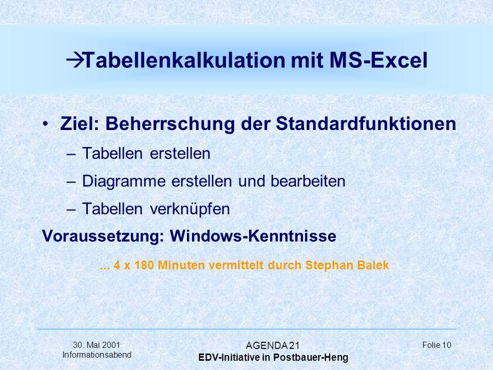 30. Mai 2001 Informationsabend AGENDA 21 EDV-Initiative in Postbauer-Heng Folie 9 à Textverarbeitung mit MS-Word Ziel: Beherrschung der Standardfunkti