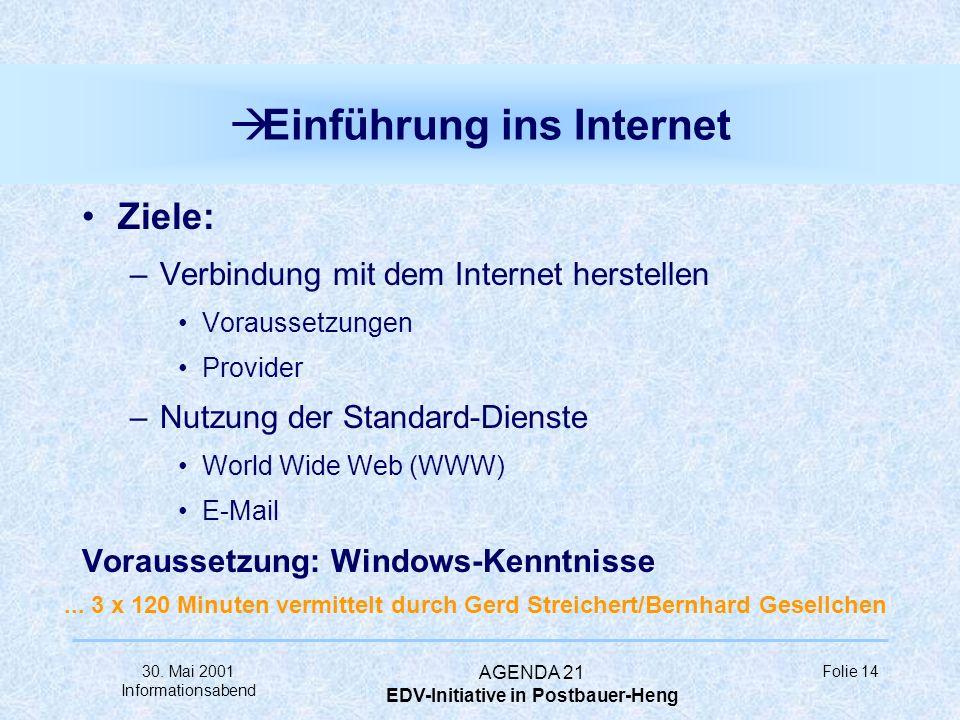 30. Mai 2001 Informationsabend AGENDA 21 EDV-Initiative in Postbauer-Heng Folie 13 à Bildbearbeitung mit Photoshop Ziel: Beherrschung der Standardfunk