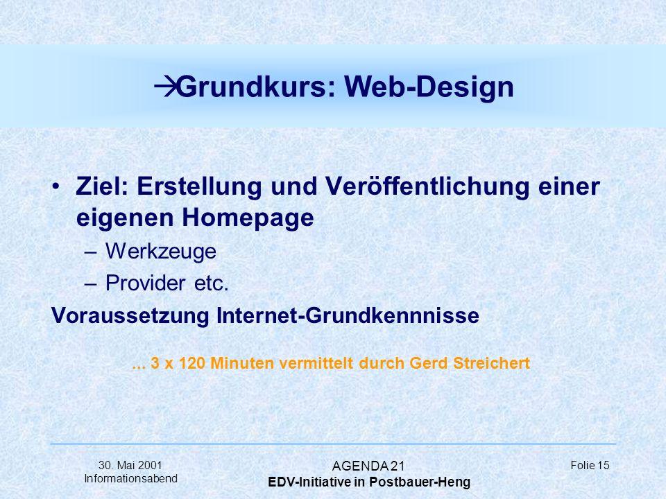 30. Mai 2001 Informationsabend AGENDA 21 EDV-Initiative in Postbauer-Heng Folie 14 à Einführung ins Internet Ziele: –Verbindung mit dem Internet herst