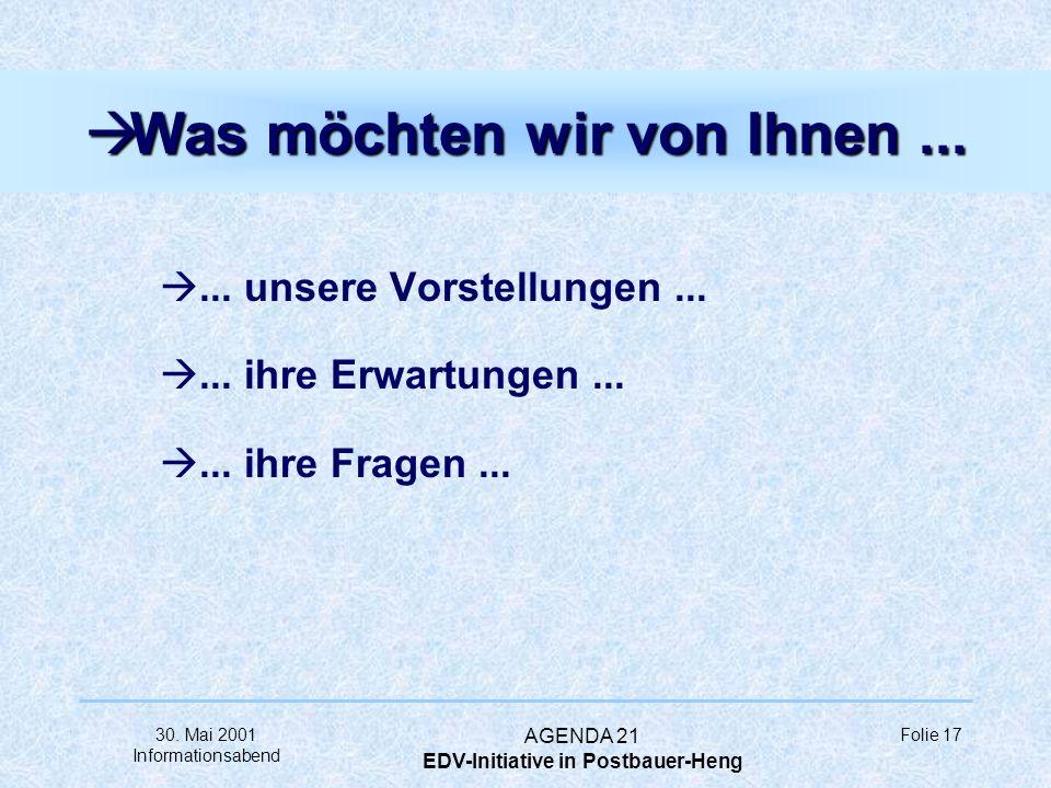 30. Mai 2001 Informationsabend AGENDA 21 EDV-Initiative in Postbauer-Heng Folie 16 à Sicherheit bei der Internet-Nutzung Ziel: Schutz gegen die gröbst