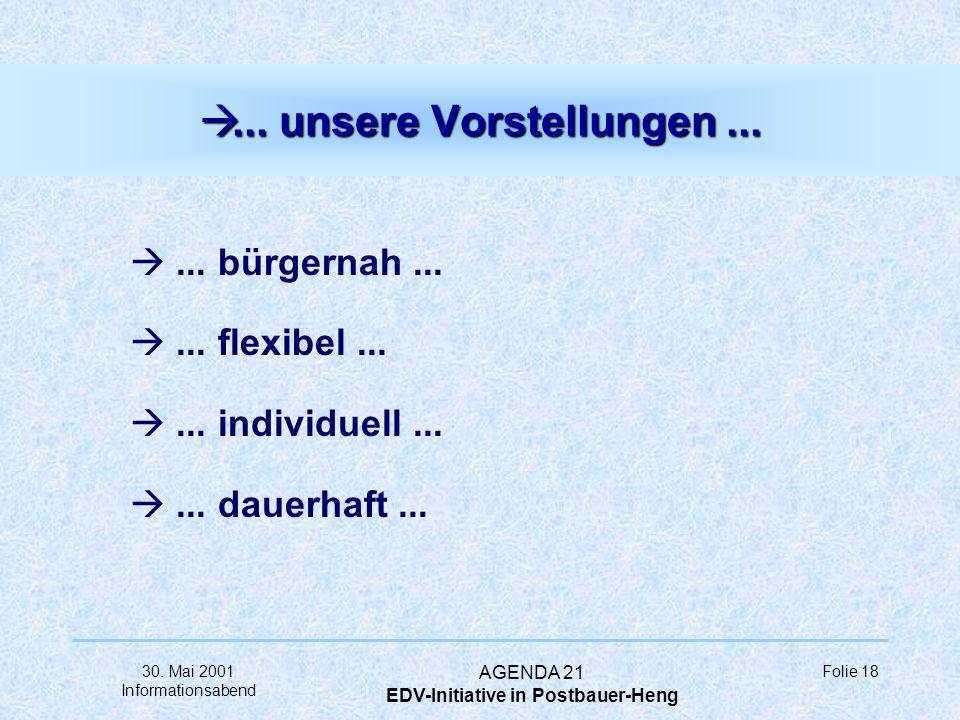 30. Mai 2001 Informationsabend AGENDA 21 EDV-Initiative in Postbauer-Heng Folie 17 à Was möchten wir von Ihnen... à... unsere Vorstellungen... à... ih