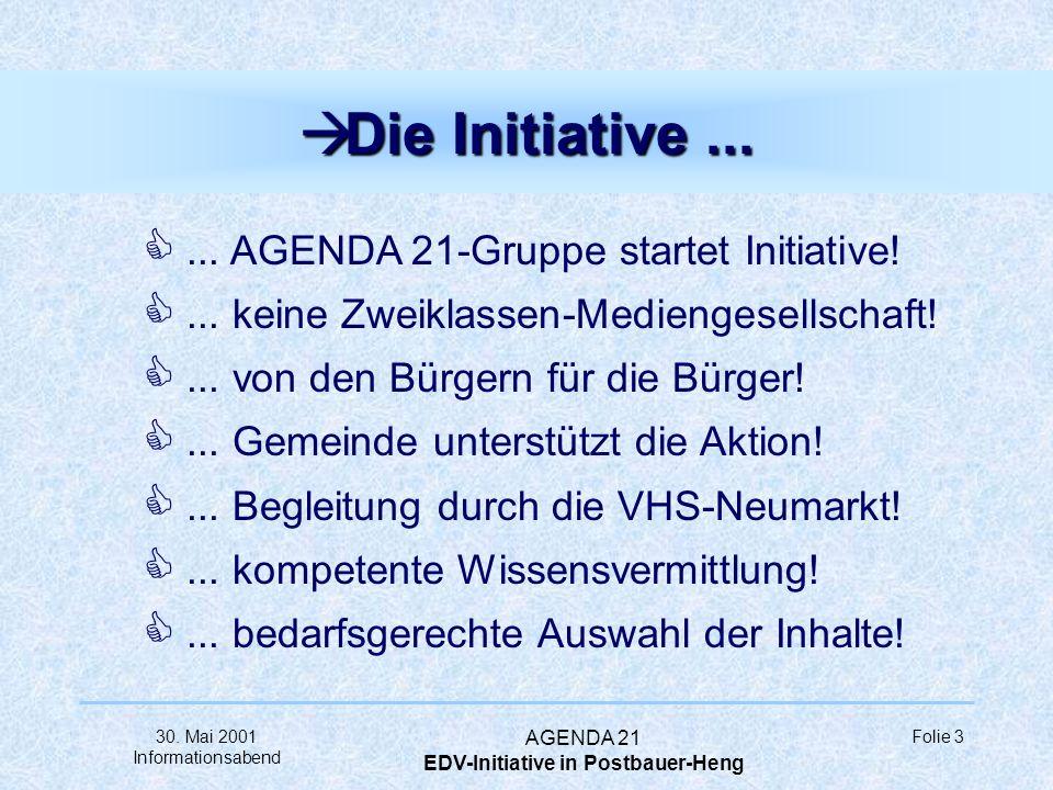 30. Mai 2001 Informationsabend AGENDA 21 EDV-Initiative in Postbauer-Heng Folie 2 Agenda à Begrüßung à Die Initiative... à Wir begleiten Sie... à Das