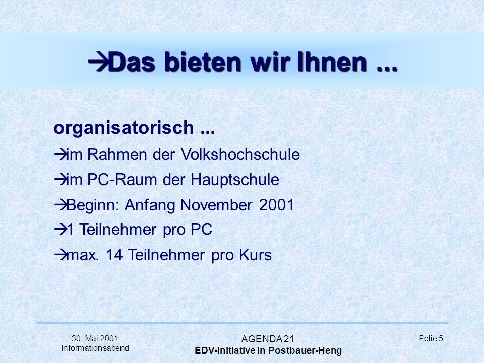 30. Mai 2001 Informationsabend AGENDA 21 EDV-Initiative in Postbauer-Heng Folie 4 à Wir begleiten Sie... * Sieglinde Lutter * Gertraud Gesellchen * Ha