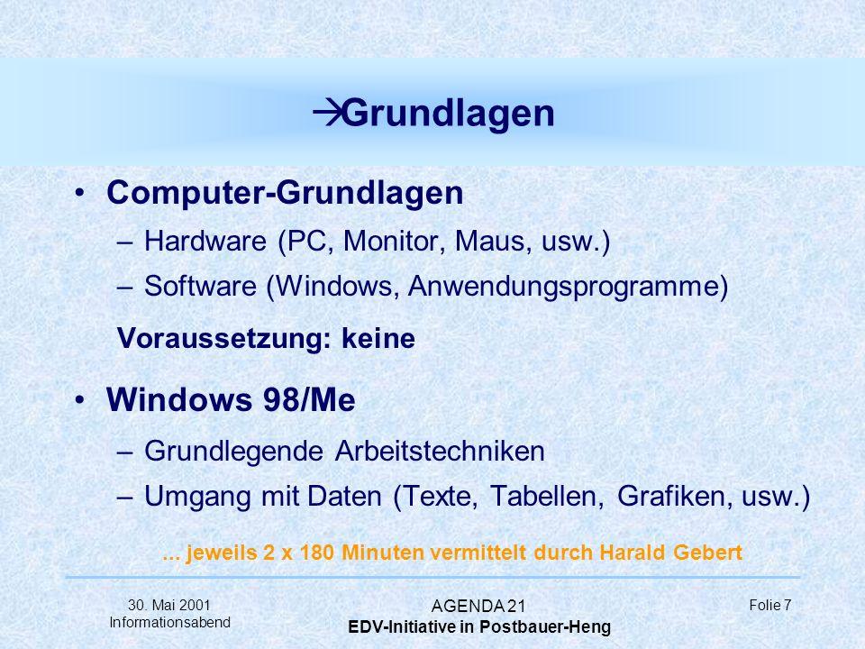 30. Mai 2001 Informationsabend AGENDA 21 EDV-Initiative in Postbauer-Heng Folie 6 à Das bieten wir ihnen an... und inhaltlich... à Computer-Grundlagen