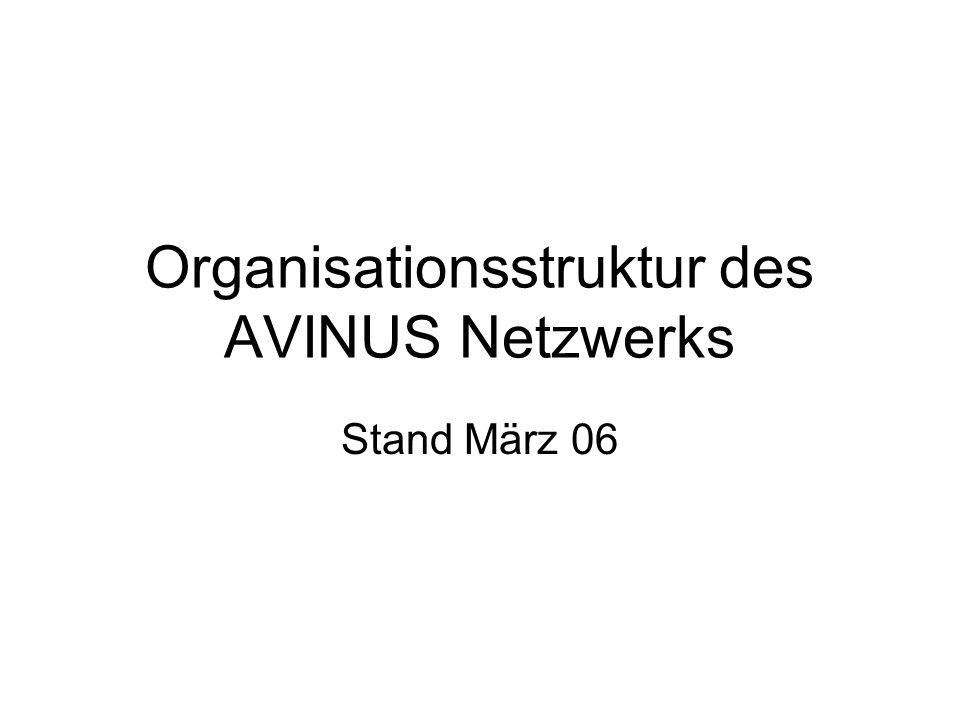 Organisationsstruktur des AVINUS Netzwerks Stand März 06