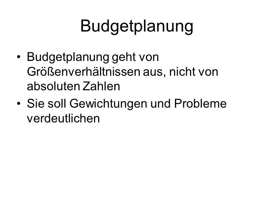 Budgetplanung Budgetplanung geht von Größenverhältnissen aus, nicht von absoluten Zahlen Sie soll Gewichtungen und Probleme verdeutlichen