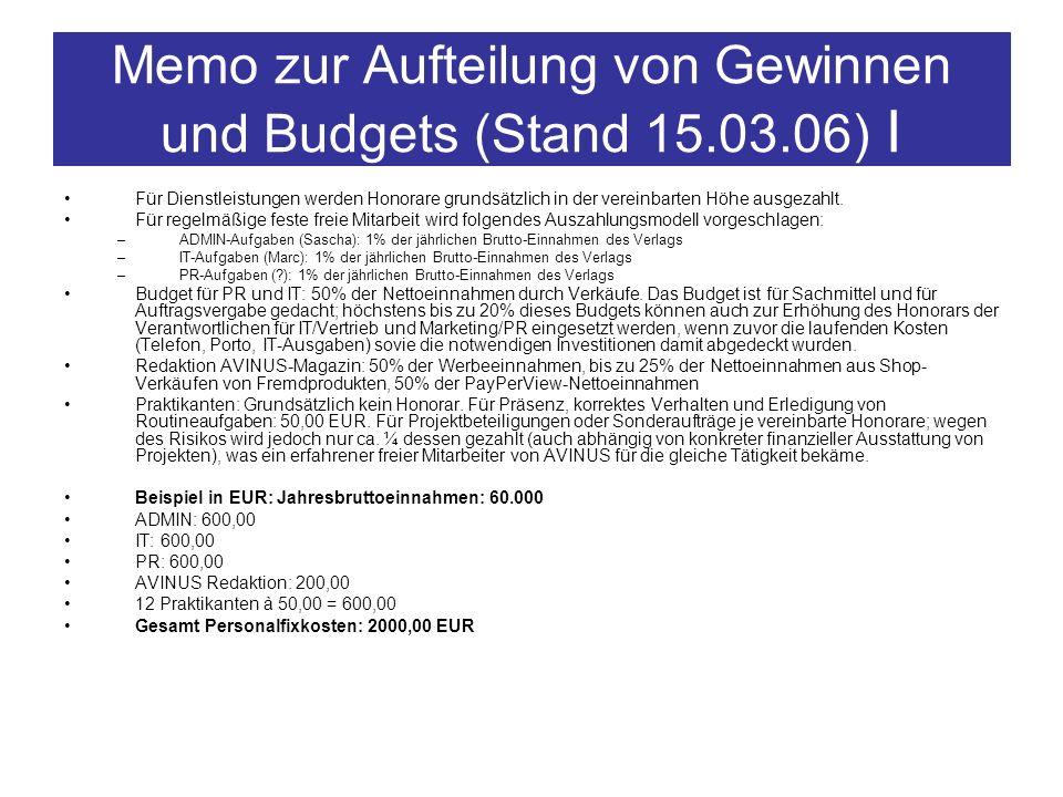 Memo zur Aufteilung von Gewinnen und Budgets (Stand 15.03.06) I Für Dienstleistungen werden Honorare grundsätzlich in der vereinbarten Höhe ausgezahlt.
