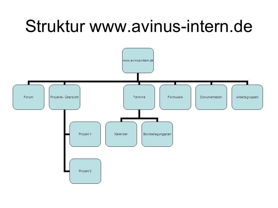 Struktur www.avinus-intern.de www.avinus- intern.de ForumProjekte - Übersicht Projekt 1 Projekt 2 Termine KalenderBürobelegungsplan FormulareDokumentationArbeitsgruppen