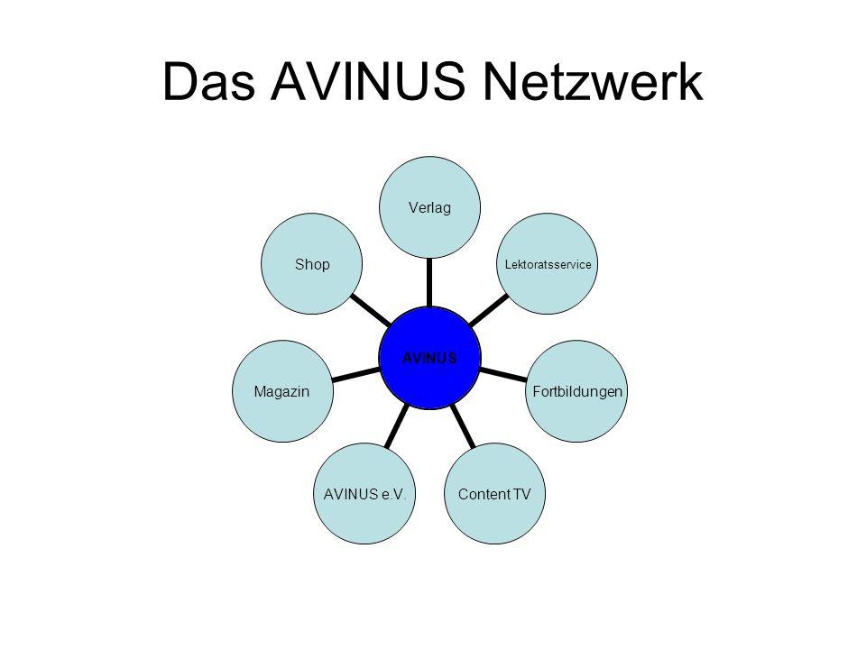Vertrieb –AVINUS Shop.Datenpflege, Abwicklung –Amazon.de.
