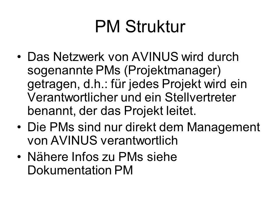 PM Struktur Das Netzwerk von AVINUS wird durch sogenannte PMs (Projektmanager) getragen, d.h.: für jedes Projekt wird ein Verantwortlicher und ein Stellvertreter benannt, der das Projekt leitet.