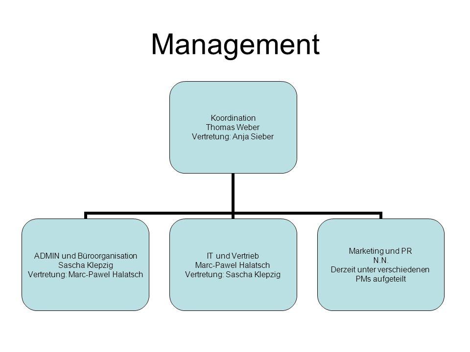 GESCHÄFTSFÜHRUNG Aufteilung von Arbeitsbereichen Jeder Arbeitsbereich wird verantwortlich vergeben.
