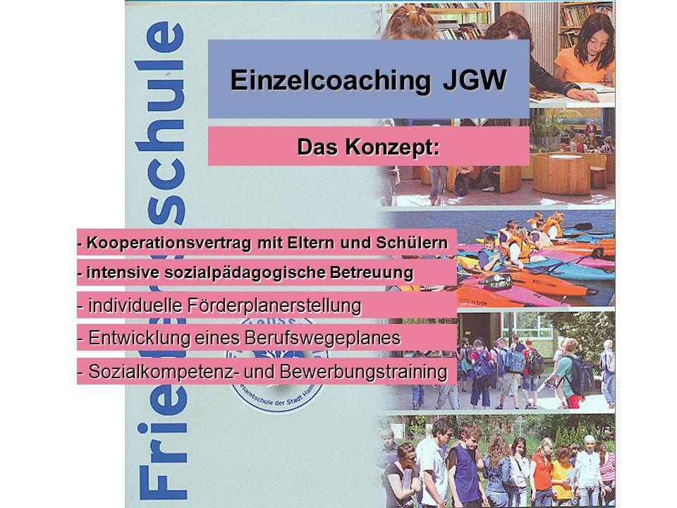 Einzelcoaching JGW Das Konzept: - intensive sozialpädagogische Betreuung - individuelle Förderplanerstellung - Entwicklung eines Berufswegeplanes - Sozialkompetenz- und Bewerbungstraining - Kooperationsvertrag mit Eltern und Schülern
