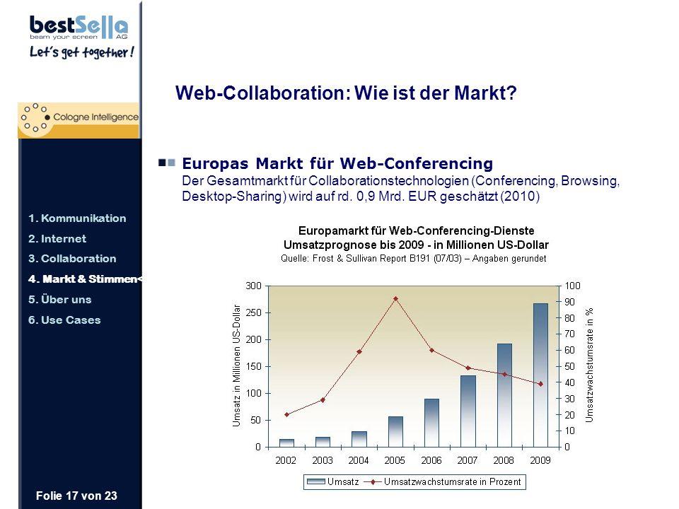 Folie 17 von 23 Europas Markt für Web-Conferencing Der Gesamtmarkt für Collaborationstechnologien (Conferencing, Browsing, Desktop-Sharing) wird auf rd.