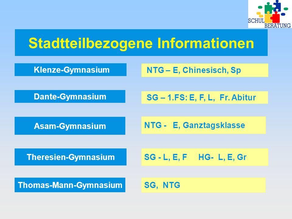 Stadtteilbezogene Informationen Klenze-Gymnasium NTG – E, Chinesisch, Sp Dante-Gymnasium Asam-Gymnasium Theresien-Gymnasium Thomas-Mann-Gymnasium SG –