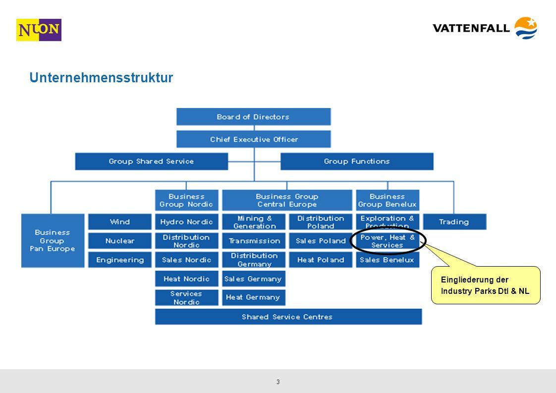 4 Kosten Umwelt Qualität Carbon footprint Verfügbarkeit/ Zuverlässigkeit * Basiert auf TRIAS Energetica, TU Delft (C.