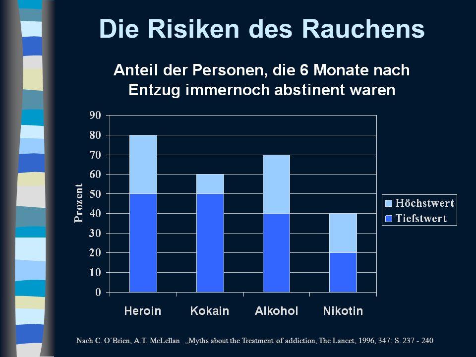 Die Risiken des Rauchens Nach C. OBrien, A.T. McLellan Myths about the Treatment of addiction, The Lancet, 1996, 347: S. 237 - 240