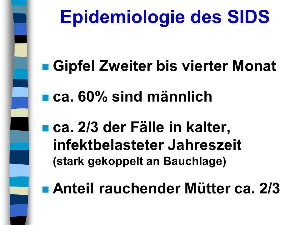 Epidemiologie des SIDS n Gipfel Zweiter bis vierter Monat n ca. 60% sind männlich n ca. 2/3 der Fälle in kalter, infektbelasteter Jahreszeit (stark ge