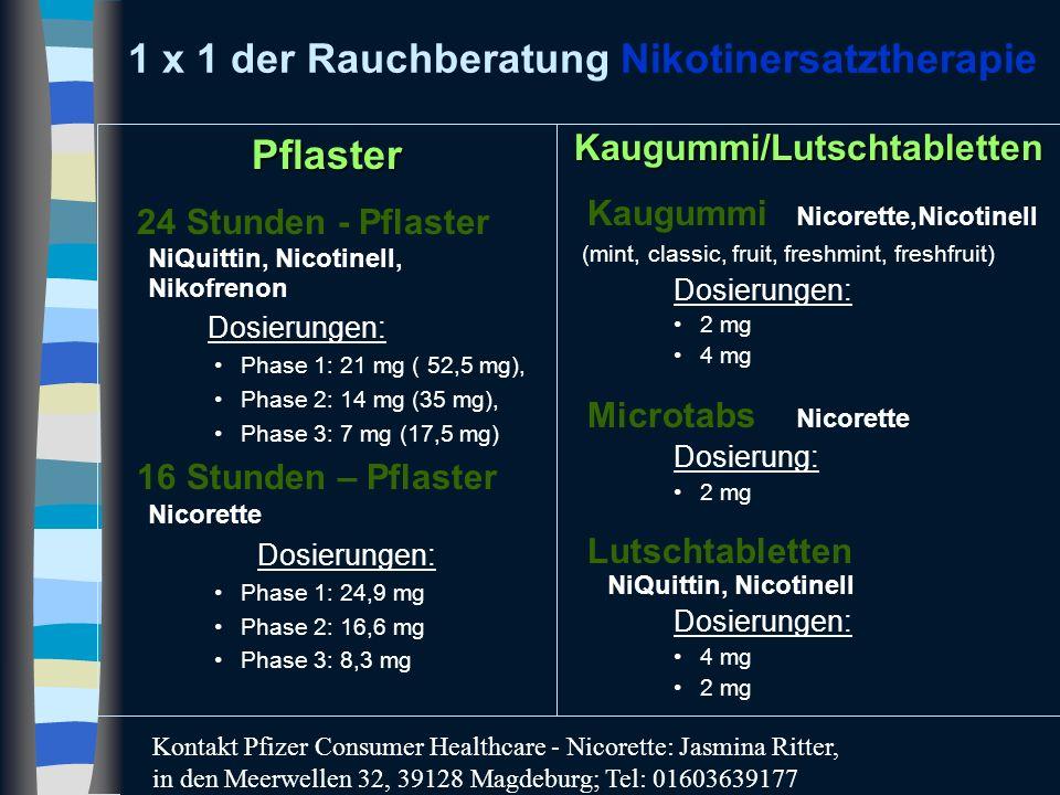 1 x 1 der Rauchberatung Nikotinersatztherapie Pflaster 24 Stunden - Pflaster NiQuittin, Nicotinell, Nikofrenon Dosierungen: Phase 1: 21 mg ( 52,5 mg),