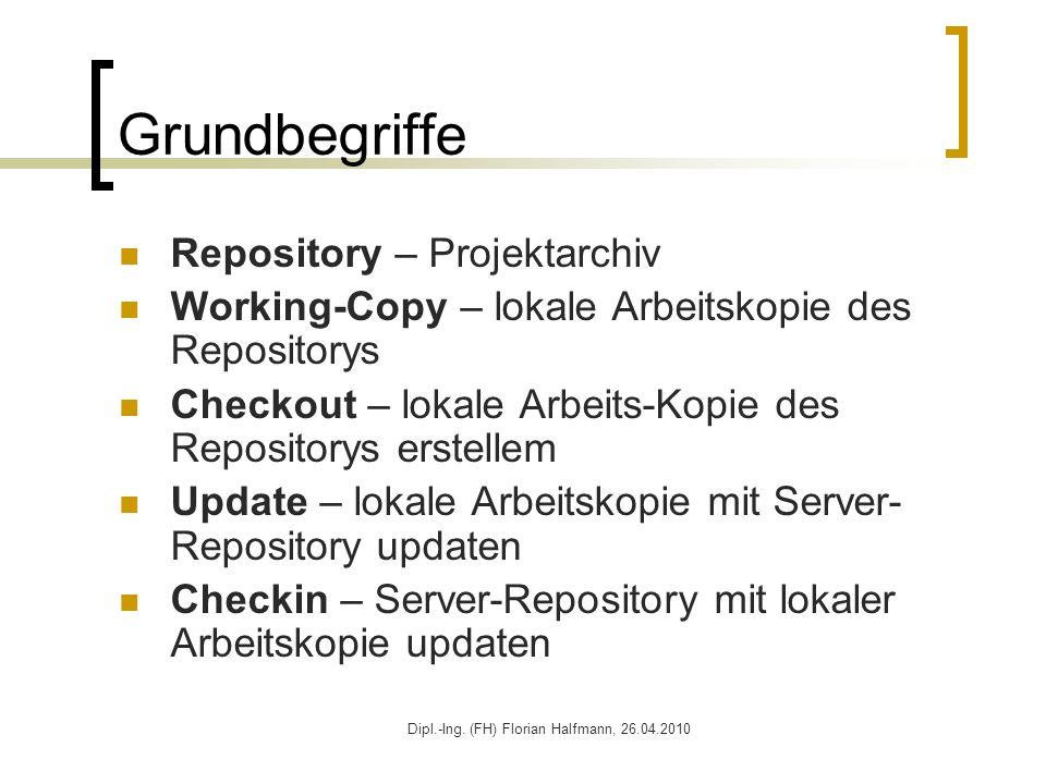 Dipl.-Ing. (FH) Florian Halfmann, 26.04.2010 Grundbegriffe Repository – Projektarchiv Working-Copy – lokale Arbeitskopie des Repositorys Checkout – lo