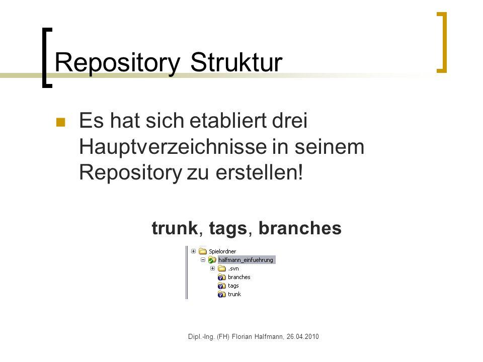 Dipl.-Ing. (FH) Florian Halfmann, 26.04.2010 Repository Struktur Es hat sich etabliert drei Hauptverzeichnisse in seinem Repository zu erstellen! trun