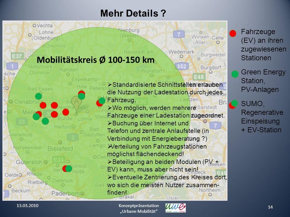 Mobilitätskreis Ø 100-150 km 14 Konzeptpräsentation Urbane Mobilität Mehr Details ? Fahrzeuge (EV) an ihren zugewiesenen Stationen Green Energy Statio