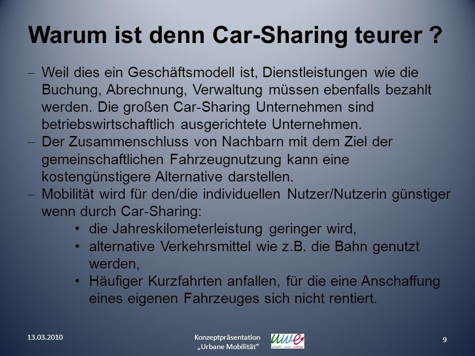 9 13.03.2010Konzeptpräsentation Urbane Mobilität Warum ist denn Car-Sharing teurer ? Weil dies ein Geschäftsmodell ist, Dienstleistungen wie die Buchu