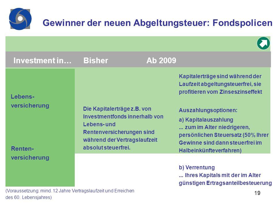 19 Gewinner der neuen Abgeltungsteuer: Fondspolicen BisherInvestment in…Ab 2009 Die Kapitalerträge z.B. von Investmentfonds innerhalb von Lebens- und
