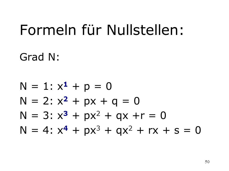 50 Formeln für Nullstellen: Grad N: N = 1: x 1 + p = 0 N = 2: x 2 + px + q = 0 N = 3: x 3 + px 2 + qx +r = 0 N = 4: x 4 + px 3 + qx 2 + rx + s = 0