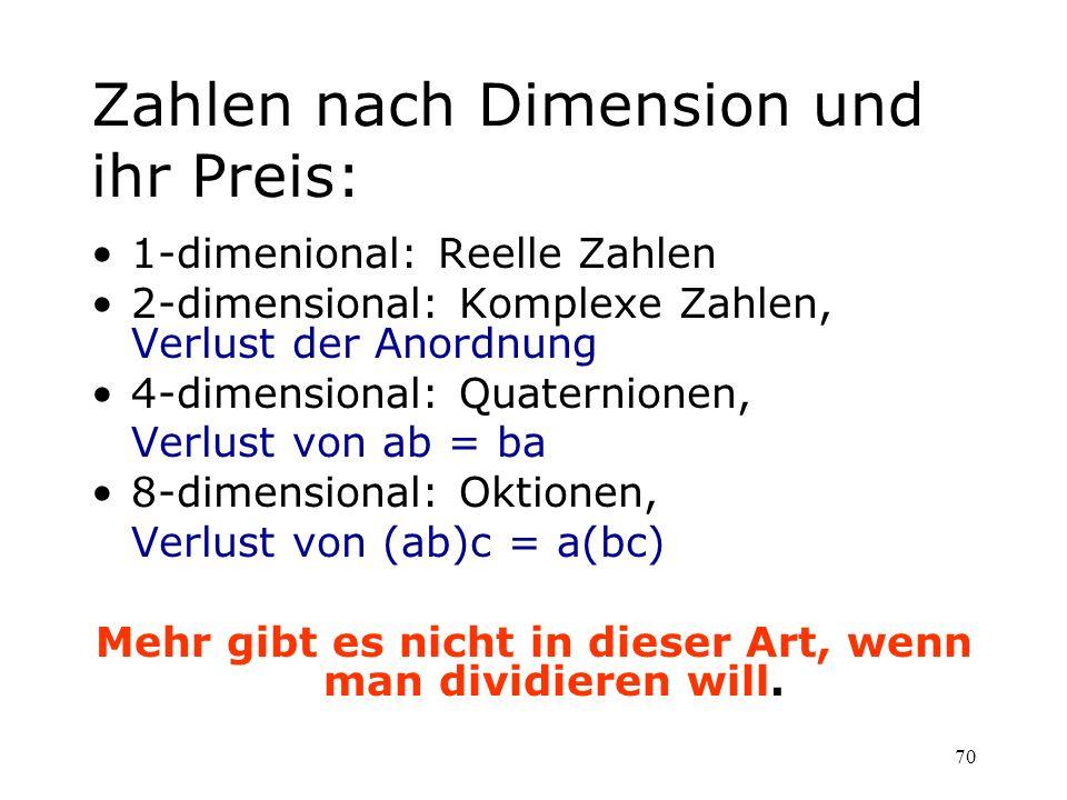 70 Zahlen nach Dimension und ihr Preis: 1-dimenional: Reelle Zahlen 2-dimensional: Komplexe Zahlen, Verlust der Anordnung 4-dimensional: Quaternionen,