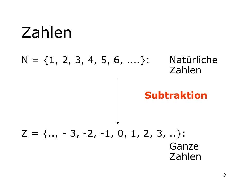 9 Zahlen N = {1, 2, 3, 4, 5, 6,....}: Natürliche Zahlen Subtraktion Z = {.., - 3, -2, -1, 0, 1, 2, 3,..}: Ganze Zahlen