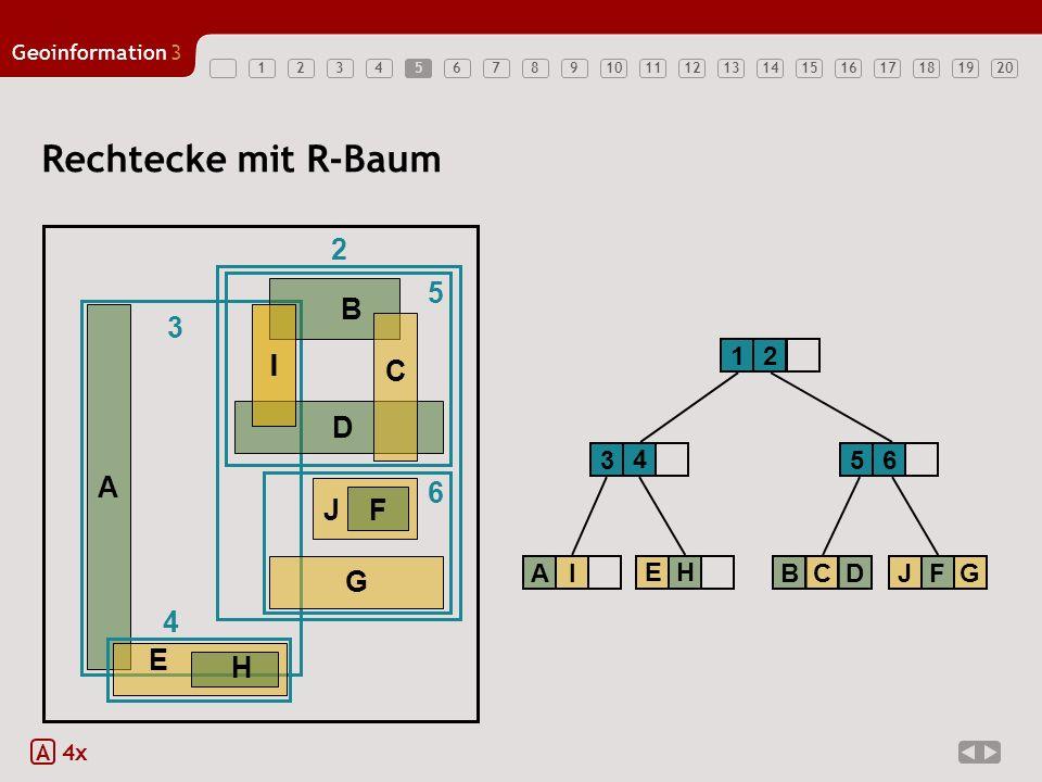 12345678910121314151617181920 Geoinformation3 11 Rechtecke mit R-Baum A 4x A I 3 AI 3 E H 4 4 EH B DG J F C I 12BCDJFG 6 2 5 56 5