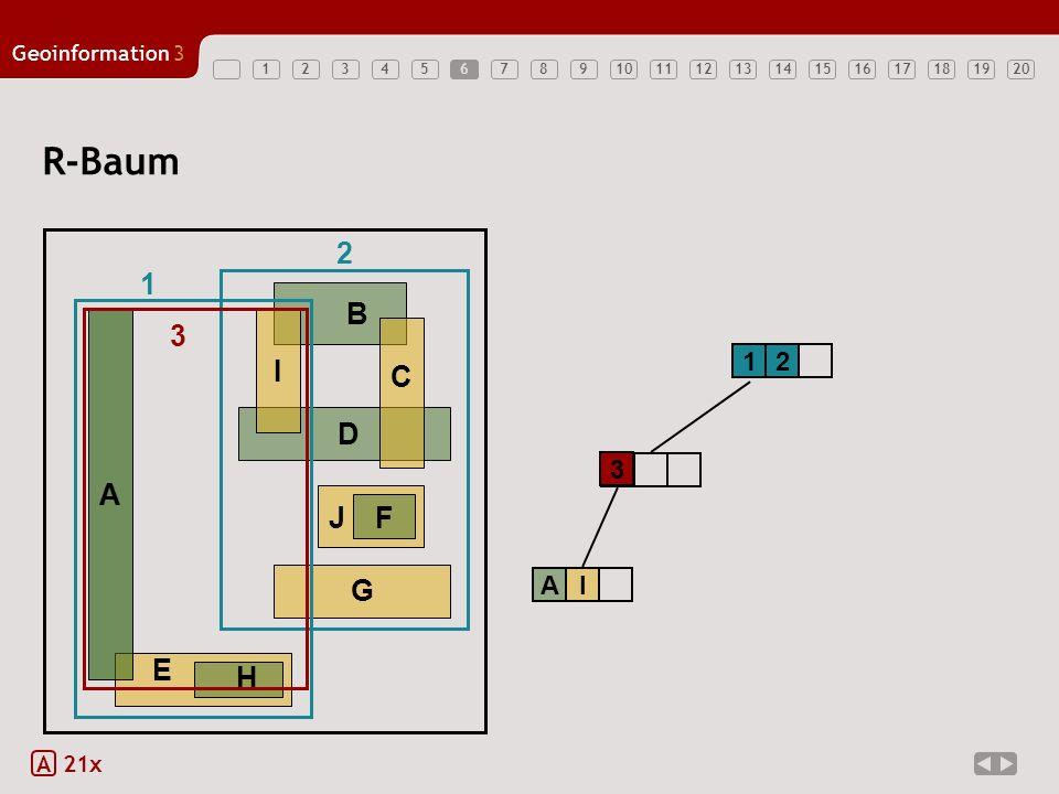 12345678910121314151617181920 Geoinformation3 11 A 21x R-Baum A 12 B DG J F C I 1 2 E H A 3 AI 3 6