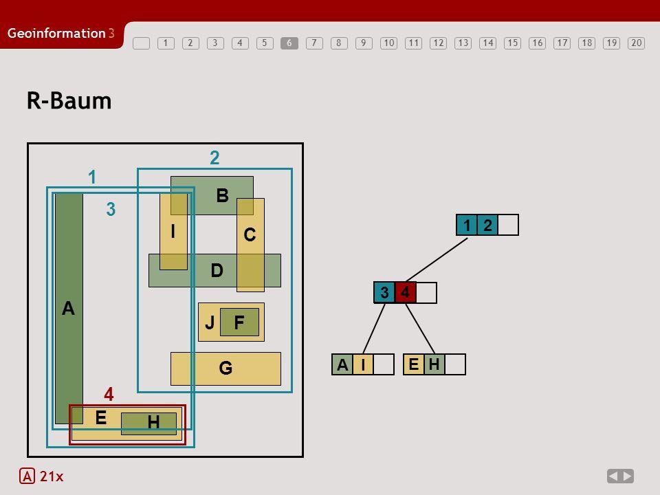 12345678910121314151617181920 Geoinformation3 11 A 21x R-Baum A 12 B DG J F C I 1 2 E H A 3 AI 3 4 4 EH 6