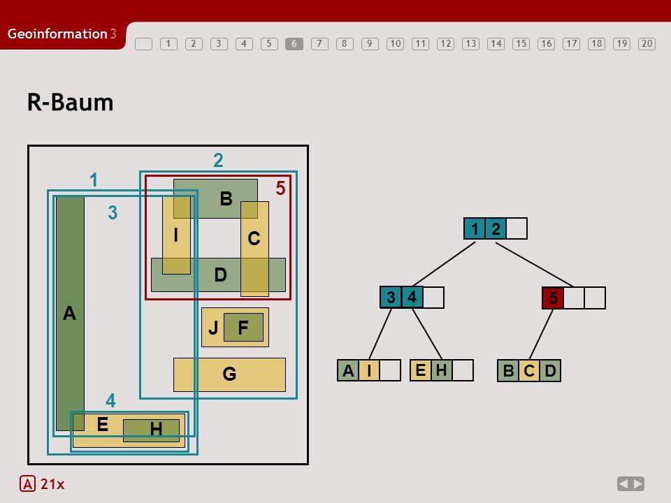 12345678910121314151617181920 Geoinformation3 11 A 21x R-Baum A 12 B DG J F C I 1 2 E H A 3 AI 3 4 4 EH 5 BCD 5 6