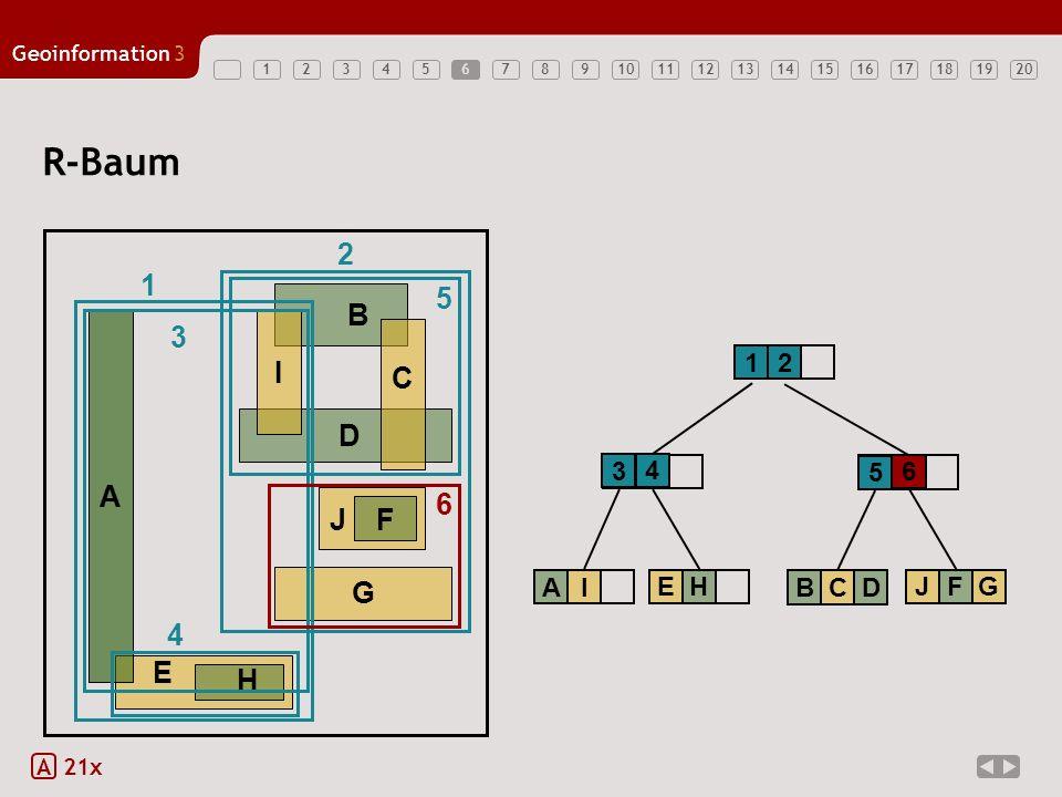 12345678910121314151617181920 Geoinformation3 11 A 21x R-Baum A 12 B DG J F C I 1 2 E H A 3 AI 3 4 4 EH 5 BCD 5 6 6 JFG 6