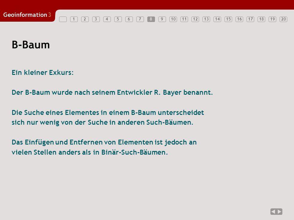 12345678910121314151617181920 Geoinformation3 11 B-Baum Ein kleiner Exkurs: Der B-Baum wurde nach seinem Entwickler R. Bayer benannt. Die Suche eines