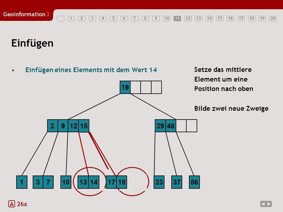 12345678910121314151617181920 Geoinformation3 11 Setze das mittlere Element um eine Position nach oben Bilde zwei neue Zweige Einfügen A 26x Einfügen