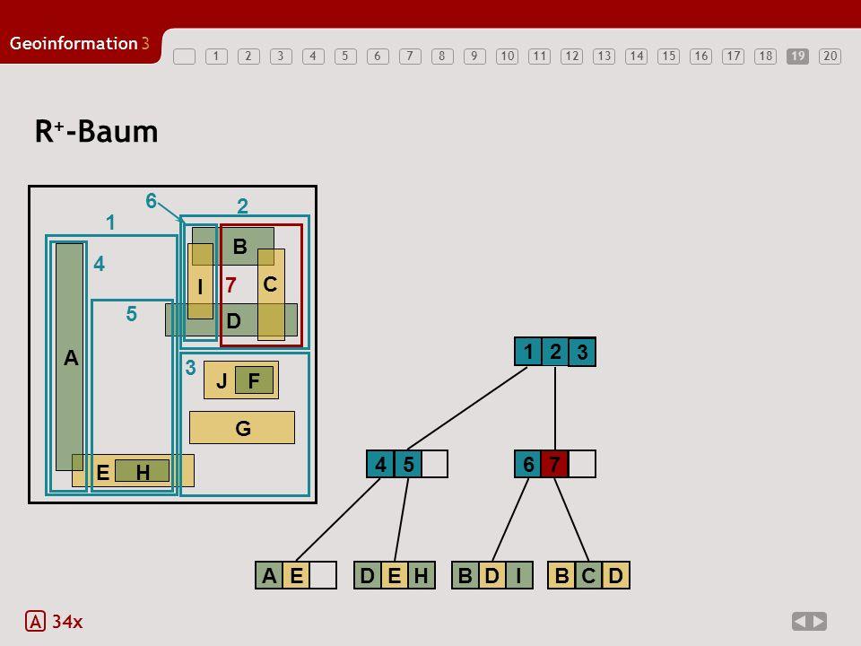 12345678910121314151617181920 Geoinformation3 11 R + -Baum A 34x 1 2 EH A B D G JF C I 1 2 3 3 4 AE 4 5 DEH 5 6 6 BDI 7 7 BCD 19