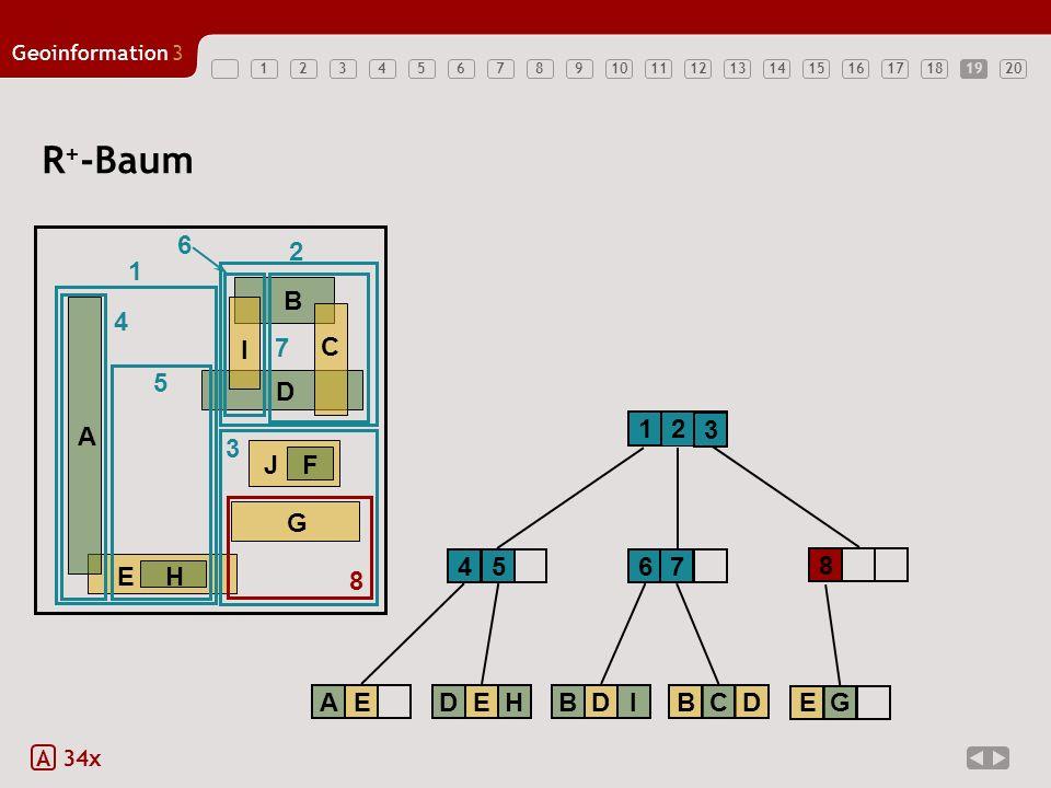 12345678910121314151617181920 Geoinformation3 11 R + -Baum A 34x 1 2 EH A B D G JF C I 1 2 3 3 4 AE 4 5 DEH 5 6 6 BDI 7 7 BCD 8 8 EG 19