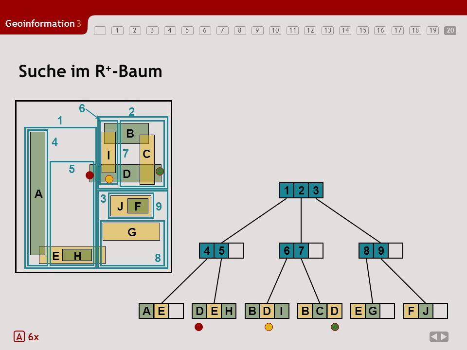 12345678910121314151617181920 Geoinformation3 11 Suche im R + -Baum A 6x EH A B D G JF C I 1 2 3 4 5 6 7 8 9 231 45 AEDEH 67 BDIBCD 89 EGFJ 20