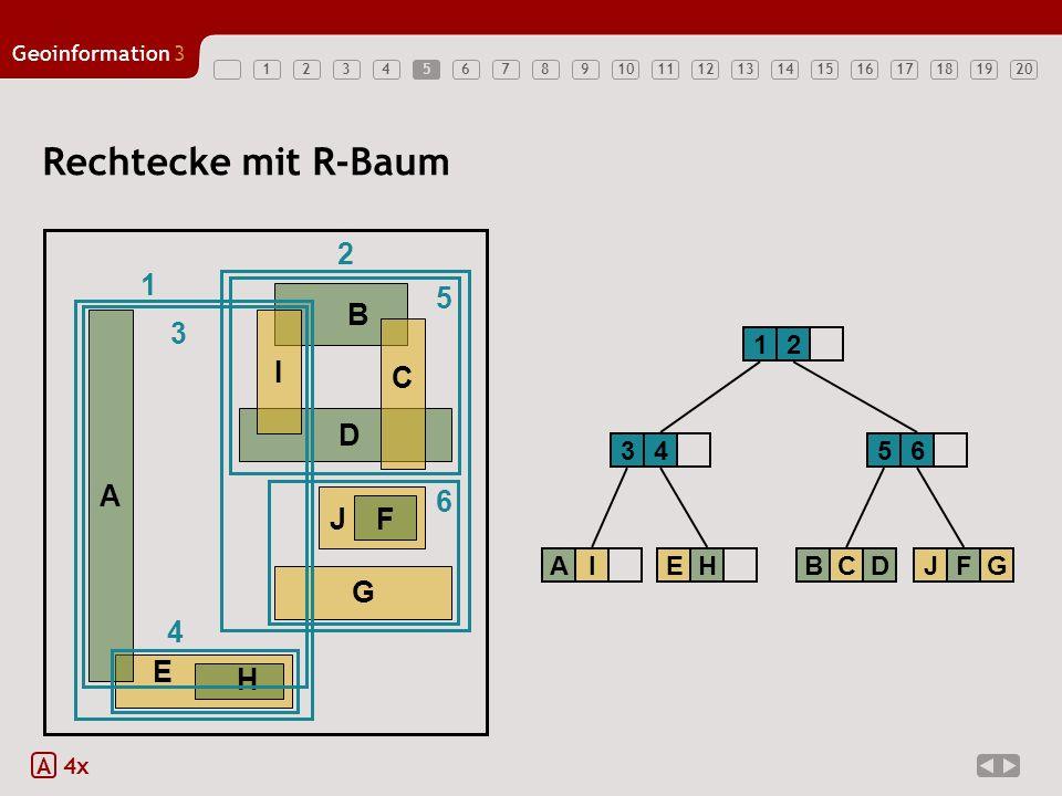 12345678910121314151617181920 Geoinformation3 11 A 4x Rechtecke mit R-Baum B D G JF C I E H A 34 12 AIEH 5 BCD 6 JFG 6 4 2 1 3 5 5