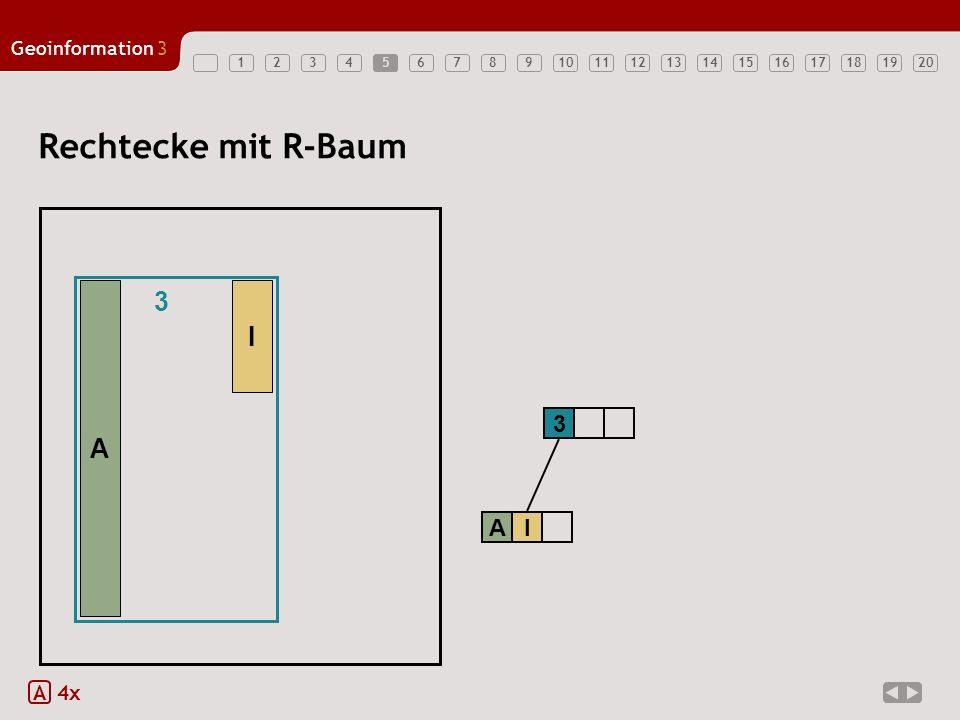 12345678910121314151617181920 Geoinformation3 11 Rechtecke mit R-Baum A 4x A I 3 AI 3 5