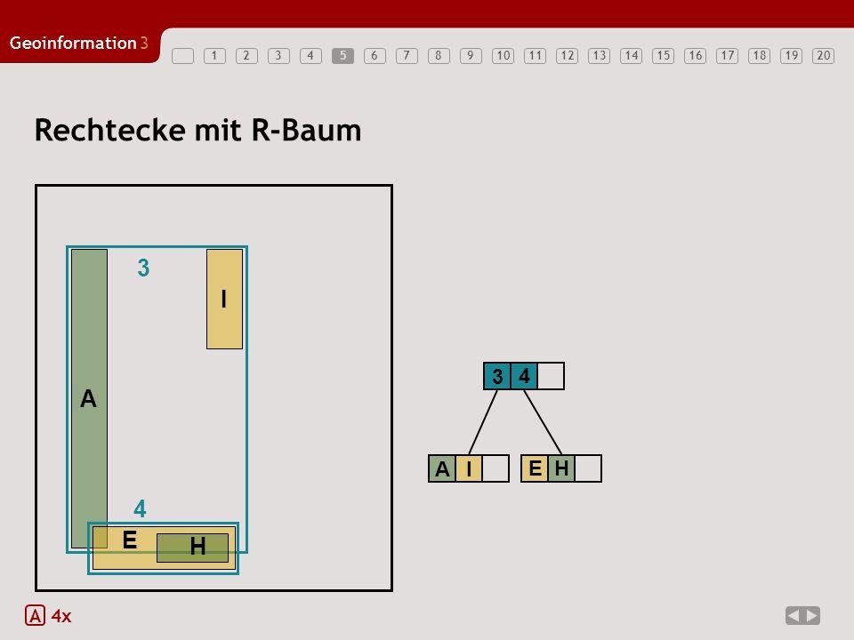 12345678910121314151617181920 Geoinformation3 11 Rechtecke mit R-Baum A 4x A I 3 AI 3 E H 4 4 EH 5