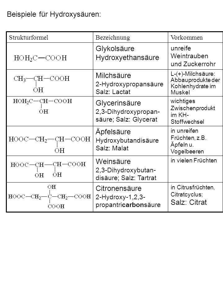 Beispiele für Hydroxysäuren: Glycerinsäure 2,3-Dihydroxypropan- säure; Salz: Glycerat in vielen Früchten Weinsäure 2,3-Dihydroxybutan- disäure; Salz: